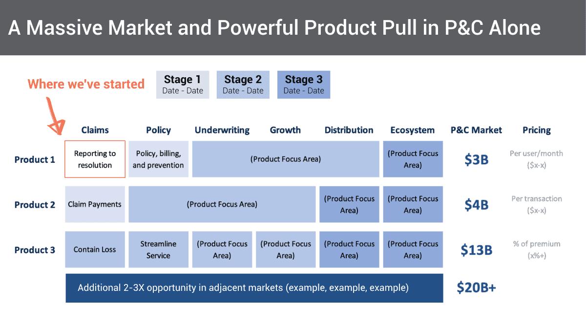 Example Market Size Slide